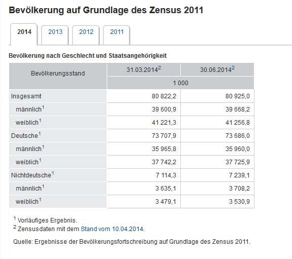 deutschland-2015-einwohner-zahlen.jpg