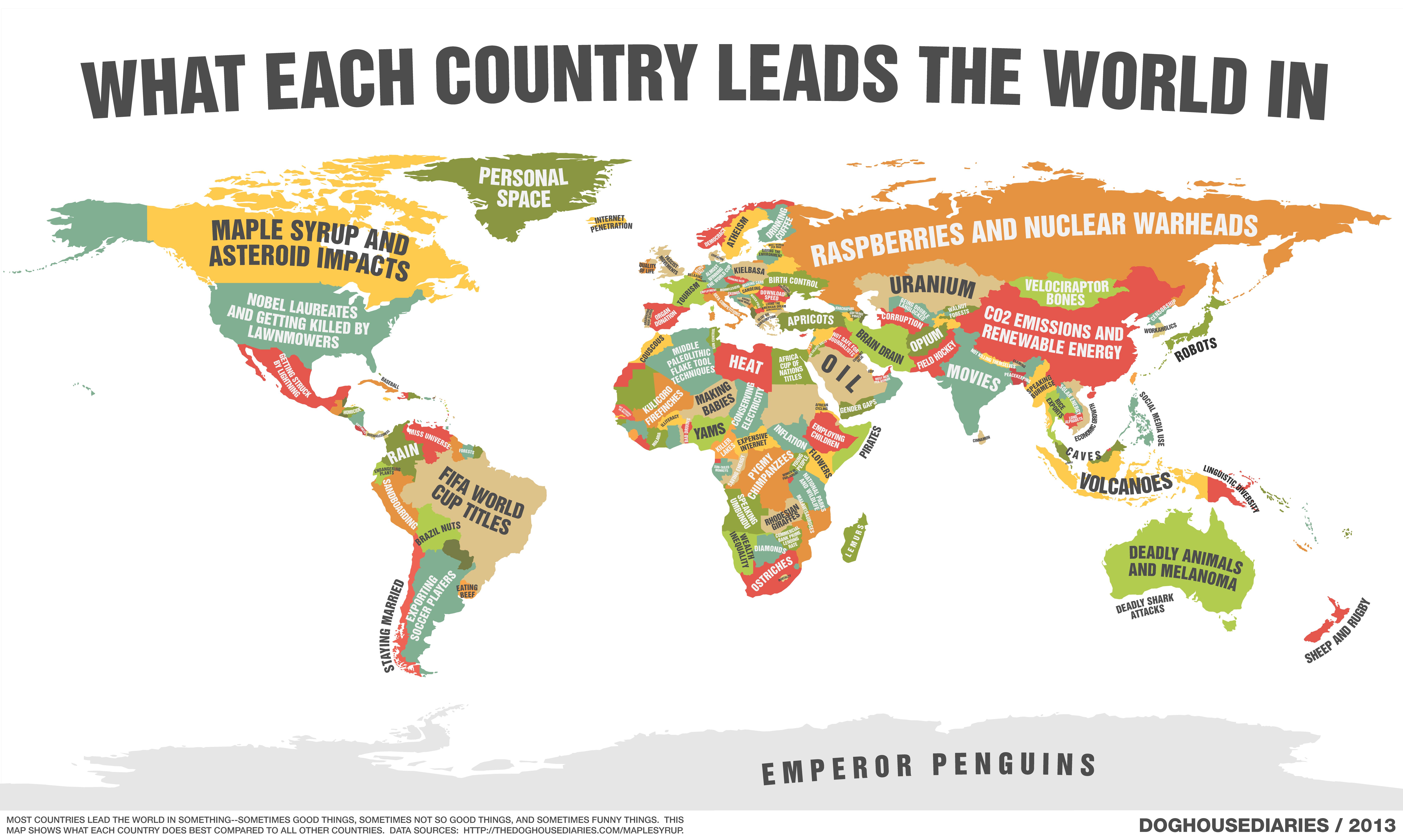 Welches Land ist worin Weltmarktführer [Comic]